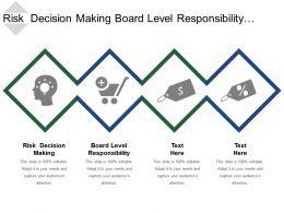 Risk Decision Making Board Level Responsibility Visibility Design