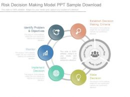 Risk Decision Making Model Ppt Sample Download