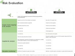 Risk Evaluation Analysis Ppt Powerpoint Presentation Gallery Diagrams
