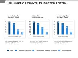 Risk Evaluation Framework For Investment Portfolio Strategies Estimating Equities And Bonds