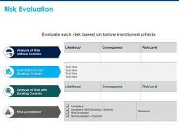 Risk Evaluation Risk Acceptance C295 Ppt Powerpoint Presentation File Example