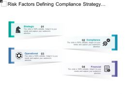 Risk Factors Defining Compliance Strategy Operational And Financial