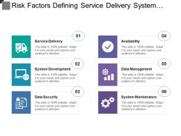 Risk Factors Defining Service Delivery System Development Data Security And Management