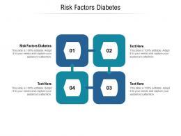 Risk Factors Diabetes Ppt Powerpoint Presentation Portfolio Rules Cpb