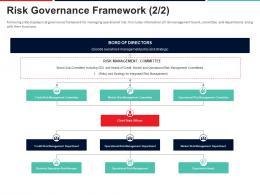 Risk Governance Framework Credit Risk Management Committee Ppt Ideas