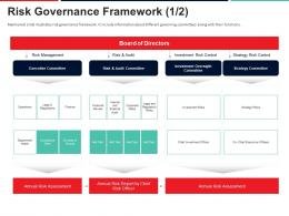 Risk Governance Framework Executive Committee Approach To Mitigate Operational Risk Ppt Icon
