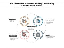 Risk Governance Framework With Key Cross Cutting Communication Aspects