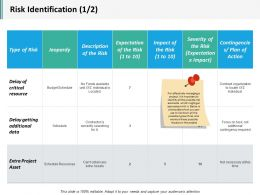 Risk Identification 1 2 Ppt Inspiration Influencers