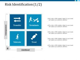 Risk Identification 1 2 Ppt Layouts Design Templates