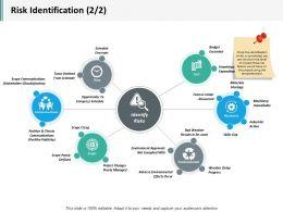 risk_identification_2_2_ppt_inspiration_introduction_Slide01