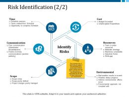 Risk Identification 2 2 Ppt Layouts Designs Download