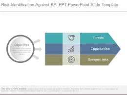 Risk Identification Against Kpi Ppt Powerpoint Slide Template