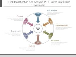 Risk Identification And Analysis Ppt Powerpoint Slides Download
