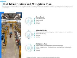 Risk Identification And Mitigation Plan N623 Powerpoint Presentation Mockup