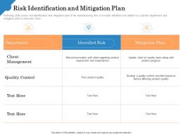 Risk Identification And Mitigation Plan Quality Control Ppt Influencers
