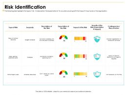 Risk Identification Available Until Ppt Powerpoint Presentation Gallery Graphic Images