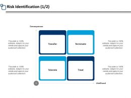 Risk Identification Consequences Ppt Powerpoint Presentation Pictures