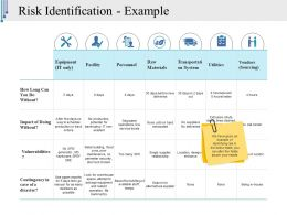 Risk Identification Example Ppt Examples Slides