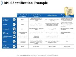 Risk Identification Example Ppt Show Background Designs