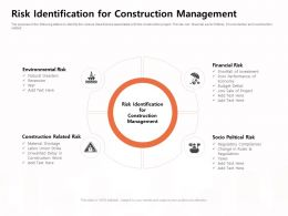 Risk Identification For Construction Management Political Ppt Powerpoint Presentation Influencers