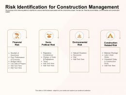 Risk Identification For Construction Management Recession Ppt Powerpoint Presentation Outline Elements