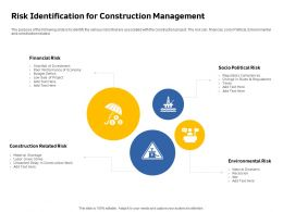 Risk Identification For Construction Management Taxes War Powerpoint Presentation Inspiration