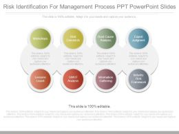 Risk Identification For Management Process Ppt Powerpoint Slides