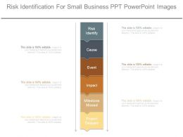 Risk Identification For Small Business Ppt Powerpoint Images