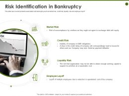 Risk Identification In Bankruptcy Even Listed Ppt Powerpoint Presentation Portfolio