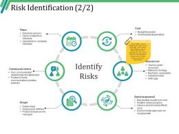 Risk Identification Powerpoint Slide Ideas