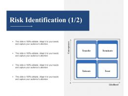Risk Identification Powerpoint Slide Presentation Guidelines