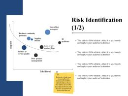Risk Identification Ppt Background Images