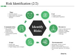 Risk Identification Ppt Icon