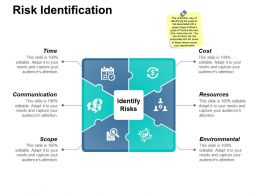 Risk Identification Ppt Professional Slide Download