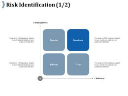 Risk Identification Ppt Show Graphics Download