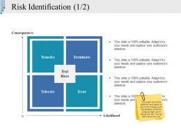 Risk Identification Ppt Slide Template