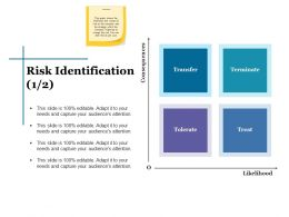 Risk Identification Ppt Styles Samples