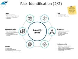 Risk Identification Resources Scope Ppt Powerpoint Presentation Maker