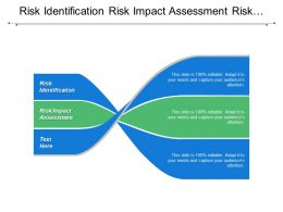 Risk Identification Risk Impact Assessment Risk Prioritization Analysis