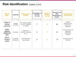 Risk Identification Sample Ppt Files