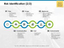 Risk Identification Scope Ppt Powerpoint Presentation Icon Slides