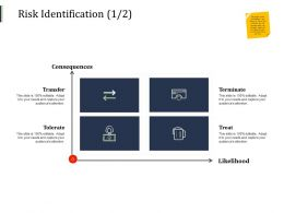 Risk Identification Terminate Consequences Ppt Powerpoint Presentation Styles Icons