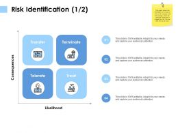 Risk Identification Terminate K117 Ppt Powerpoint Presentation File Ideas