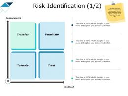 Risk Identification Terminate Treat Ppt Powerpoint Presentation Visuals