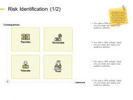 Risk Identification Transfer Ppt Powerpoint Presentation Ideas Deck