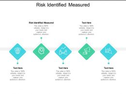 Risk Identified Measured Ppt Powerpoint Presentation Gallery Slide Cpb