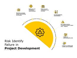 Risk Identify Failure In Project Development