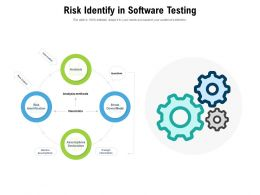 Risk Identify In Software Testing