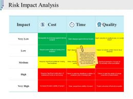 risk_impact_analysis_powerpoint_show_Slide01