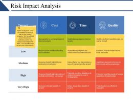 Risk Impact Analysis Powerpoint Slide Templates Download